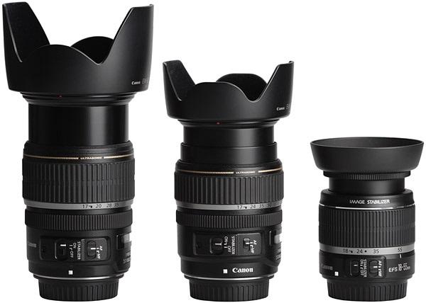 Nên mua lens nào chụp chân dung
