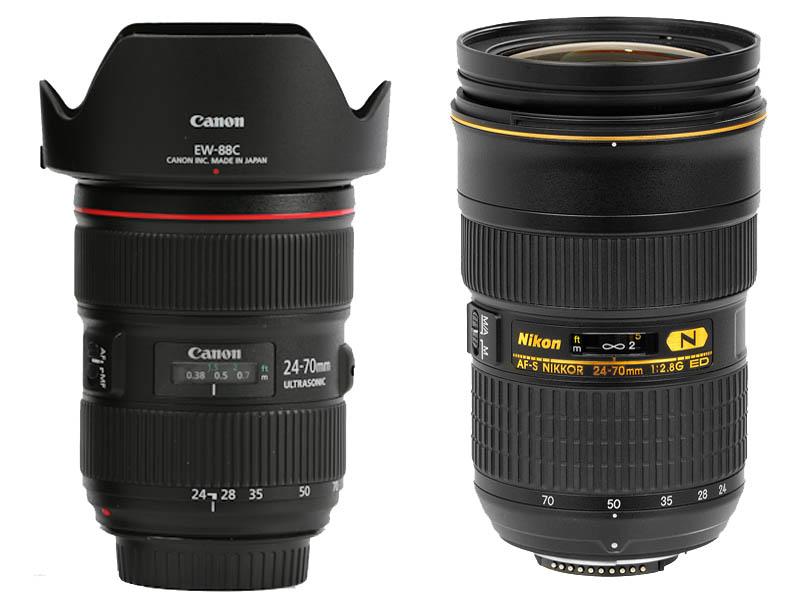 Tổng hợp các loại lens máy ảnh