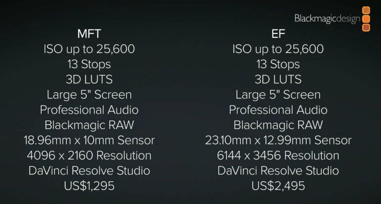 Các thông số của Blackmagic Pocket Cinema Camera6K