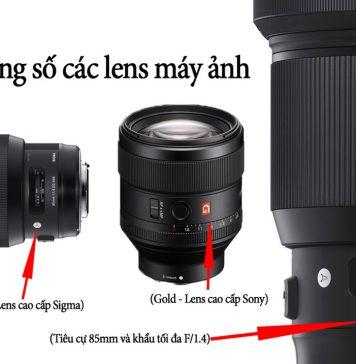 Nhiếp ảnh cơ bản   Ý nghĩa của các thông số, ký hiệu của ống kính (Lens) máy ảnh DSLR, Mirrorless