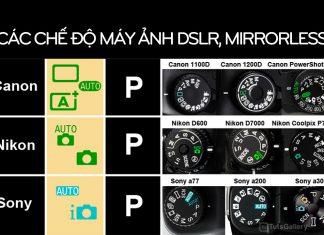 Các chế độ trên máy ảnh DSLR, Mirrorless